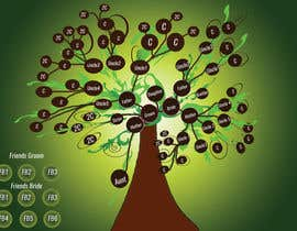 #21 for Design for Family Tree picture af kvd05