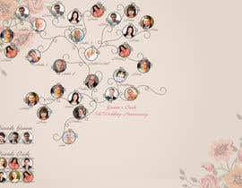 #5 para Design for Family Tree picture por katyakolesnikova