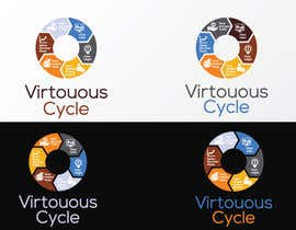 #10 for Virtuous Cycle Design by NomanMaknojia