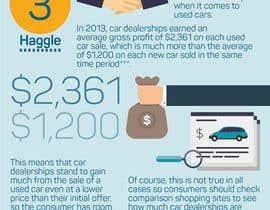 #75 untuk Automotive Infographic Design oleh hpmcivor