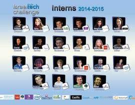 #14 cho Create a poster of summer internships bởi alexlebedeva