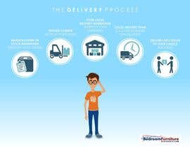designciumas tarafından Design a Banner for our Delivery Process için no 11