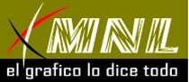 Graphic Design Entri Peraduan #1 for Diseñar un logotipo mercadonolineal.com