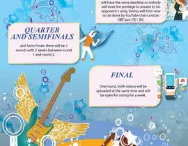 #31 for Design a Flyer / Infographic for OBT af seoexploit