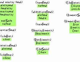 "petrahawke tarafından name for the ""diet and healthy food için no 78"