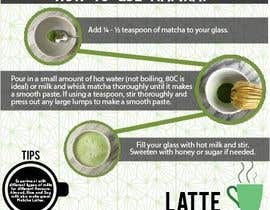 #11 cho Design TWO how-to flyers for making japanese tea bởi AmrilRadzman