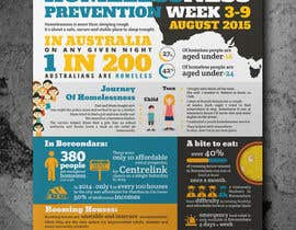 #15 for Homelessness Prevention Week 2015 - Infographic af xsodia