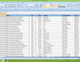 #3 untuk car price data entry oleh faheems189