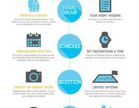 #20 cho infographics design bởi SidewaysStairsCo