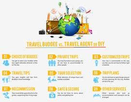 prathibhathomas tarafından infographics design için no 27
