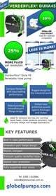 Ảnh thumbnail bài tham dự cuộc thi #                                                5                                              cho                                                 Design an infographic for company