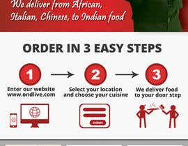 design a flyer for a new online food ordering and delivery service