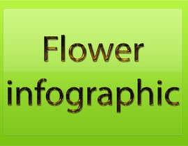 #10 cho Flower infographic bởi sanart