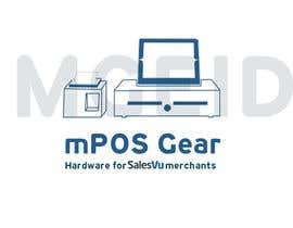 #8 untuk Design a Logo for an ecommerce website oleh MGEID