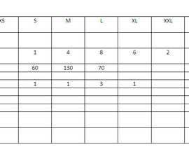 nenhongdethuong tarafından Fill in a Spreadsheet with Data for Stock List NEEDED IN 6-12 HOURS için no 11