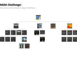 nº 205 pour NASA Challenge: Astronaut Smartwatch App Interface Design. par agutirrezmartnez