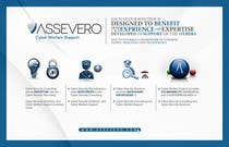 Contest Entry #16 for Assevero Infographic