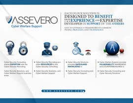 #16 for Assevero Infographic by theDesignerz