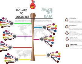 #15 untuk Turn 2 charts into 2 Graphics oleh nomiahmad9o9