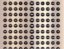 #16 untuk Turn 2 charts into 2 Graphics oleh gkhaus