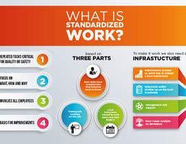 vyncadq tarafından Infographic için no 1