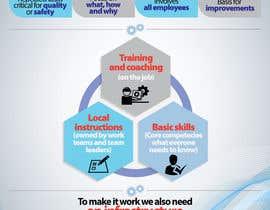 amywang91 tarafından Infographic için no 14