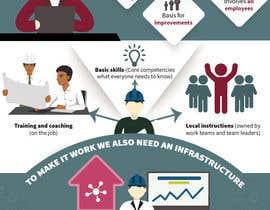 dpbhatt02 tarafından Infographic için no 16