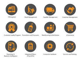 #37 for Design Icon Set for Retail Company by NILESH38