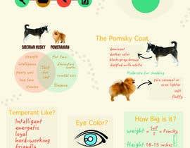 Bhubs21 tarafından Infographics for a blog için no 6