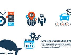 #9 para Design a graphic explaining company scheduling system por crystales