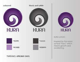 #11 for Design a Logo for Kura project part of Eclipse Machine-to-Machine Industry Working Group af klharinahagos