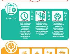 nº 15 pour Infographics image par NadeemRoomi