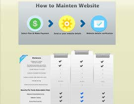 #10 para Design a Wordpress Mockup for Web Maintenance & Solution Business por sanart