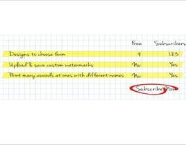 #1 untuk Design for simple pricing grid oleh saliyachaminda