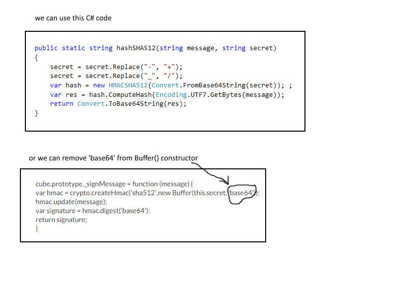 Entry #11 by sanjay1208 for Convert Node Method to C# | Freelancer