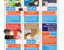 #32 untuk For Best Designers of Freelancer.com: 1 Page Infographic Design Contest oleh alwe17
