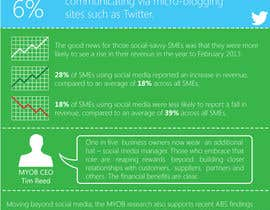 #12 for Infographic for small business and social media by thewolfmenrock