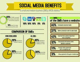 fcboss tarafından Infographic for small business and social media için no 27