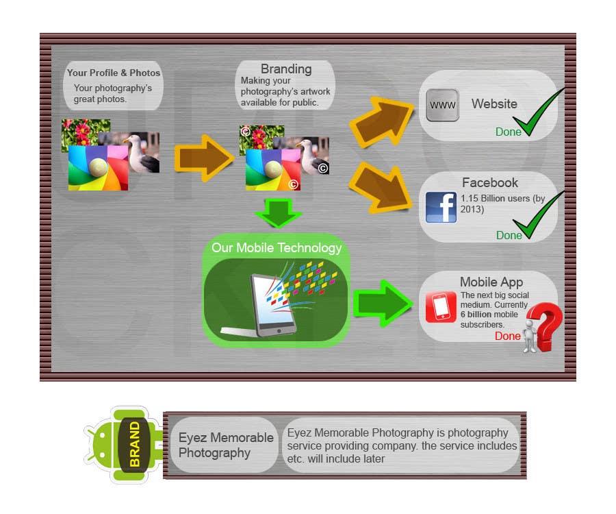 Kilpailutyö #49 kilpailussa Need Re-Design Image