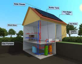 #10 cho Illustration Design of solar heating for www.thomasgregersen.dk bởi rymo666