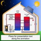 Illustration Design of solar heating for www.thomasgregersen.dk için Graphic Design12 No.lu Yarışma Girdisi