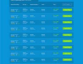 Nro 14 kilpailuun Create a website design for a travel portal käyttäjältä aryamaity