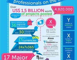 #23 for I need an infographic created by Stevieyuki