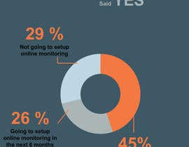#4 para Illustrate survey results - analysis for ebook por lafs