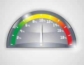 #18 for Need a website graphic of a meter / gauge by pixelrover