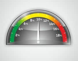 #33 for Need a website graphic of a meter / gauge by pixelrover