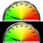 Contest Entry #10 for Need a website graphic of a meter / gauge