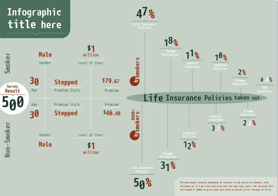 #4 for Infographic Creation by malane4ka