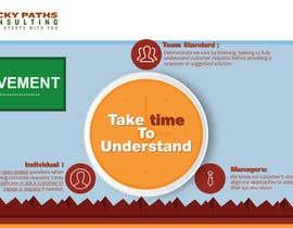 #10 สำหรับ Edit PPT Presentation to improve design and consistency with Rocky Paths brand (23 slides) โดย stalperfumes