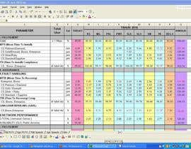 Nro 47 kilpailuun Mengisikan sebuah Lembar Kerja dengan Data käyttäjältä FitriNS